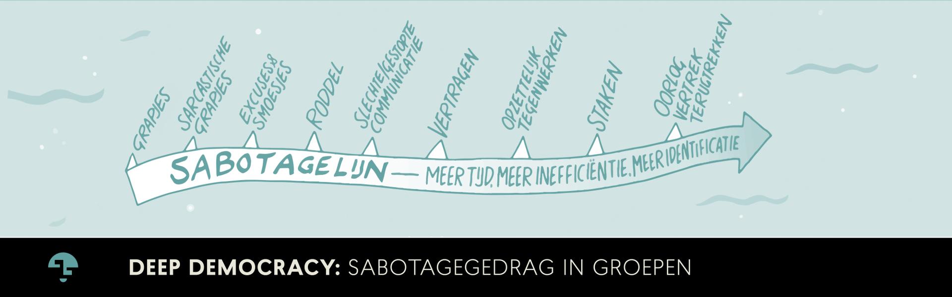 Sabotagelijn in groepen - Het Drents Kwartiertje - Solex Huren / Rijden - Dafje Huren / Rijden - Groepsactiviteiten, workshops, teambuilding en trainingen Drenthe